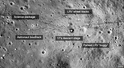 Apollo 17 Lunar Heritage Site: protection limit 1.2 miles
