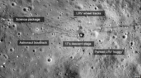 Apollo 17 Lunar Heritage Site: protection limit 1.2 miles