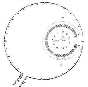 Plan of Bleasdale Circle (after Syd Wilson, 1900)