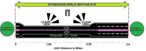 SH Extra Lane