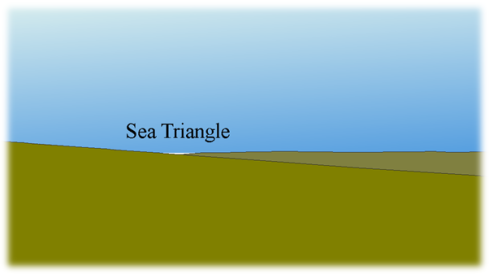 Finally a sea triangle appears on the south eastern horizon 25m from the Money Pit Cairn