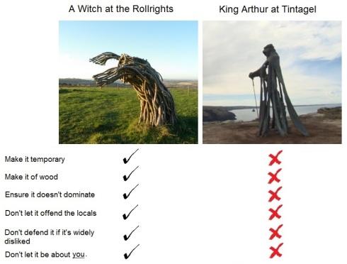 arthur rollrights